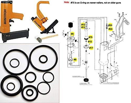 Pro-Parts New O-ring Maintenance Rebuild Kits For Bostitch Hardwood Floor Nailer MIII MIIIFN MIIIFS MIII886 MIII812