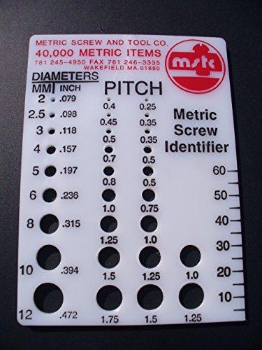 Metric Screw Thread Identifier - Plastic