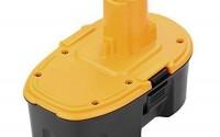 Flylinktech-3-0-Ah-18V-Battery-For-Dewalt-XRP-18V-Dewalt-DC9096-DW9096-DW9098-DW9099-DE9503-DE9095-DE9096-DE9098-DW9095-3000mAh-1-Pack-0.jpg