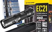 NITECORE-EC21-460-Lumens-CREE-LED-compact-flashlight-Smith-Wesson-PathMarker-LED-Flashlight-with-high-quality-EdisonBright-holster-33.jpg