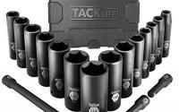 Drive-Impact-Socket-Set-Tacklife-17pcs-1-2-inch-Drive-Deep-Impact-Socket-Set-6-Point-3-8-1-1-4-inch-14pcs-Inch-Sockets-with-3pcs-1-2-Inch-Drive-Impact-Extension-Bar-Set-HIS2A-18.jpg